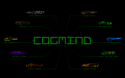 Cogmind cheats