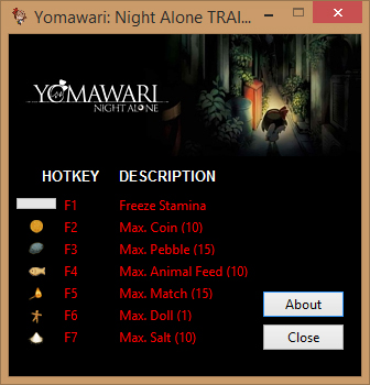 Yomawari Night Alone cheats